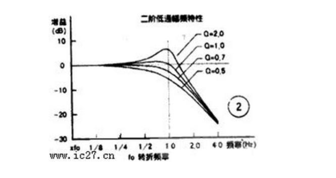 本电路适合各种集成功放如流行的lml875